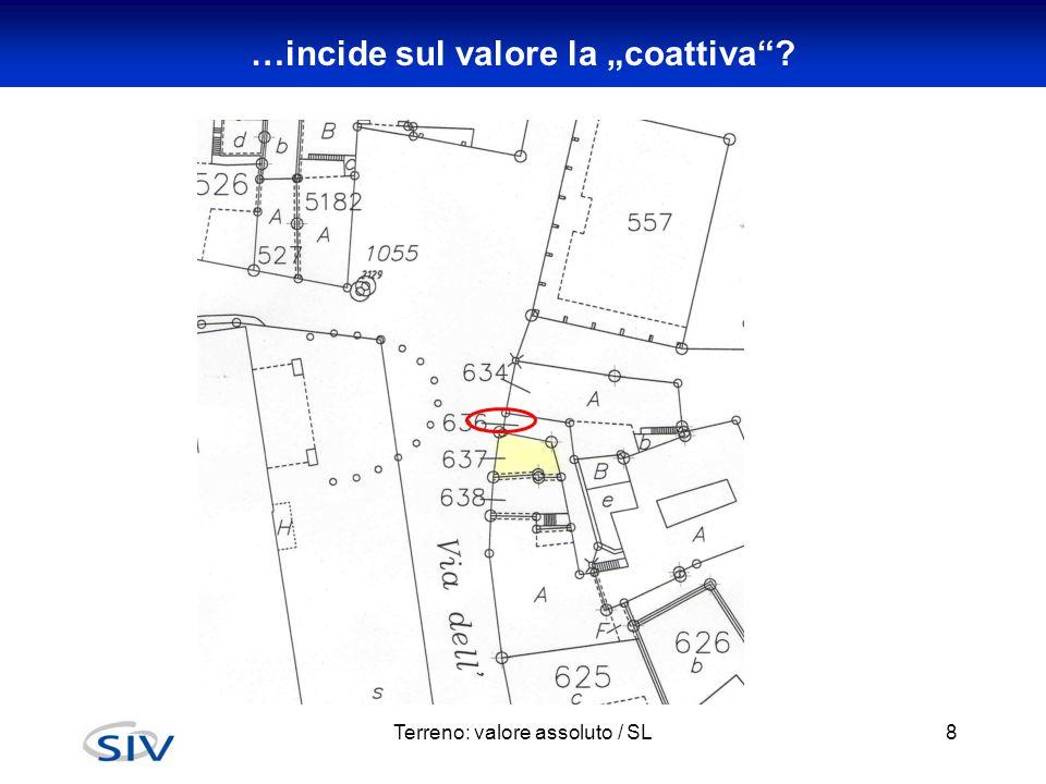 """…incide sul valore la """"coattiva Terreno: valore assoluto / SL8"""