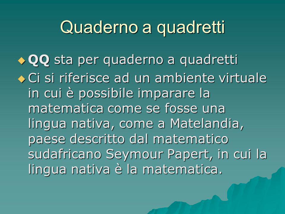 Quaderno a quadretti  QQ sta per quaderno a quadretti  Ci si riferisce ad un ambiente virtuale in cui è possibile imparare la matematica come se fos