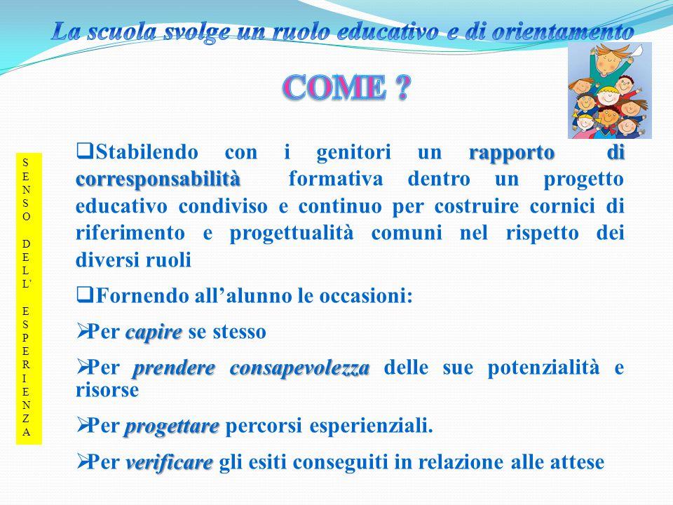rapporto di corresponsabilità  Stabilendo con i genitori un rapporto di corresponsabilità formativa dentro un progetto educativo condiviso e continuo