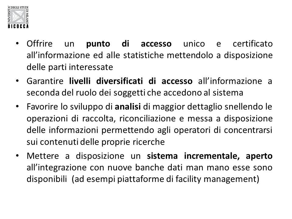 Offrire un punto di accesso unico e certificato all'informazione ed alle statistiche mettendolo a disposizione delle parti interessate Garantire livel