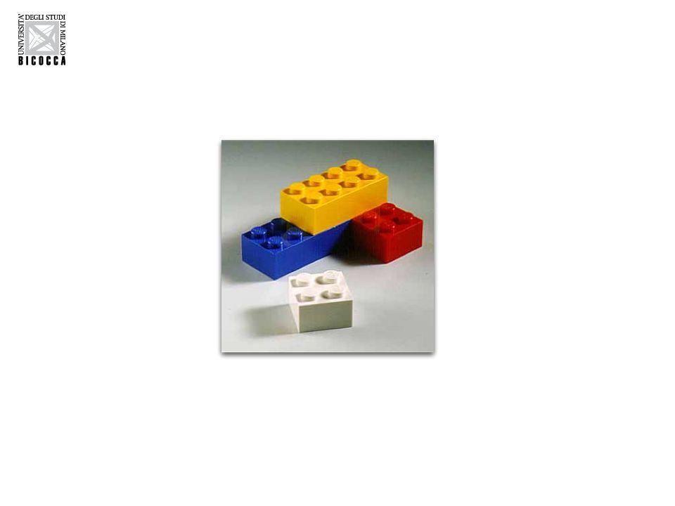 GRAZIE Giorgio Beltrami Università Bicocca di Milano Trainer certificato Lego Serious Play Consulente Sistemi Gestione Qualità Progettazione Europea Formazione giorgio.beltrami@gmail.com 3339071975
