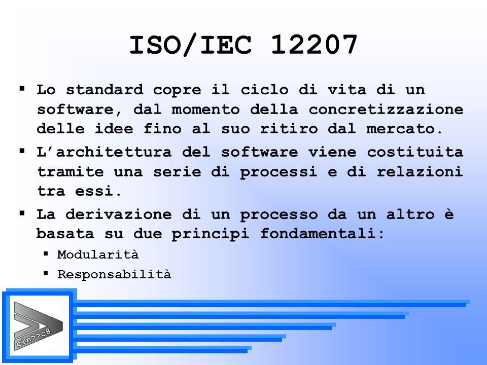 Processi di supporto (6)  Documentazione (6.1)  4 attività, suddivise in 7 compiti  Gestione della configurazione (6.2)  6 attività, suddivise in 6 compiti  Assicurazione di qualità (6.3)  4 attività, suddivise in 16 compiti  Verifica (6.4)  2 attività, suddivise in 13 compiti
