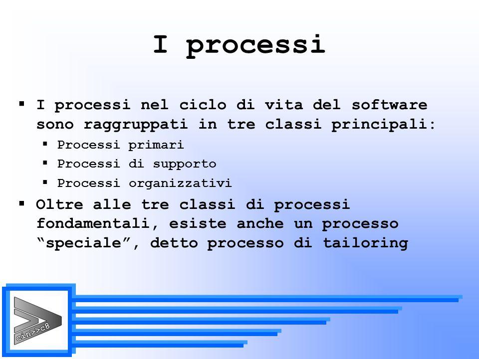 Gestione del progetto (7.1)  Il processo contiene tutte le generiche attività e compiti, che possono essere impiegate all interno del processo di produzione per gestire i rispettivi processi .