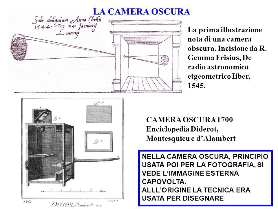 Canaletto, Piazza San Marco con Torre dell'Orologio, 1729-30 Gli esiti delle rilevazioni della camera ottica sono comunque appunti, schizzi, successivamente rielaborati e dipinti in studio: scaraboti, ossia scarabocchi, li definiva il Canaletto, il quale aggiungeva in essi anche notazioni riguardanti il colore o le eventuali distorsioni causate dalla camera.