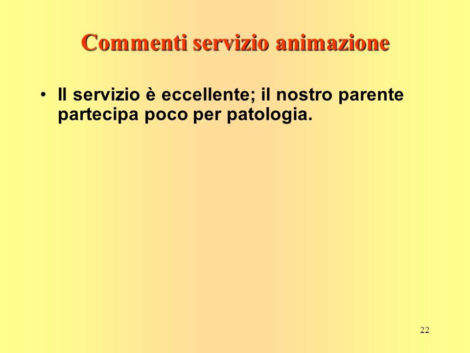 22 Commenti servizio animazione Il servizio è eccellente; il nostro parente partecipa poco per patologia.