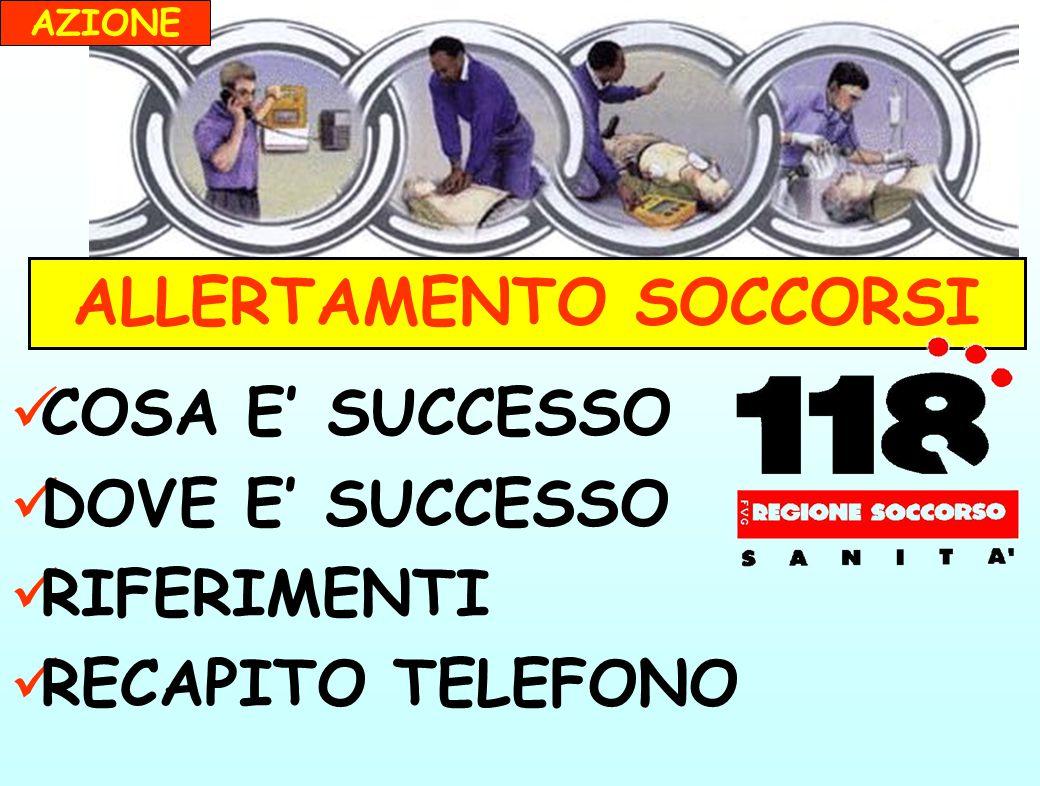 ALLERTAMENTO SOCCORSI AZIONE COSA E' SUCCESSO DOVE E' SUCCESSO RIFERIMENTI RECAPITO TELEFONO