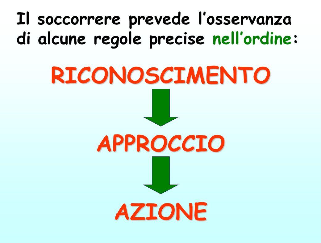 Il soccorrere prevede l'osservanza di alcune regole precise nell'ordine: RICONOSCIMENTO APPROCCIO AZIONE