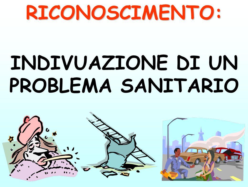RICONOSCIMENTO: INDIVUAZIONE DI UN PROBLEMA SANITARIO