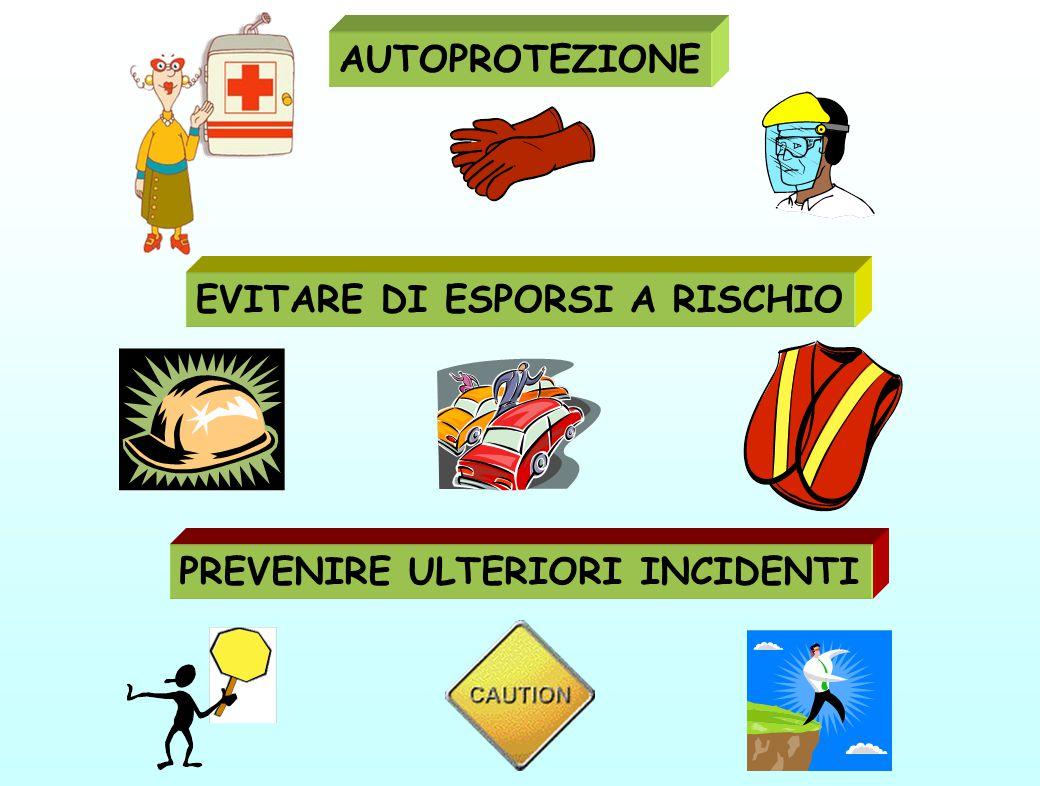 AUTOPROTEZIONE EVITARE DI ESPORSI A RISCHIO PREVENIRE ULTERIORI INCIDENTI