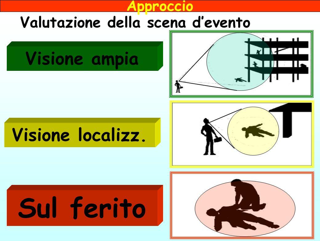 Approccio Valutazione della scena d'evento Visione ampia Sul ferito Visione localizz.