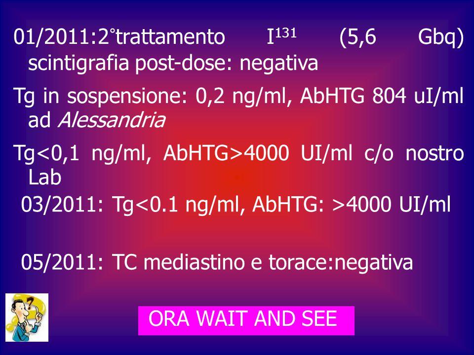 01/2011:2°trattamento I 131 (5,6 Gbq) scintigrafia post-dose: negativa Tg in sospensione: 0,2 ng/ml, AbHTG 804 uI/ml ad Alessandria Tg 4000 UI/ml c/o