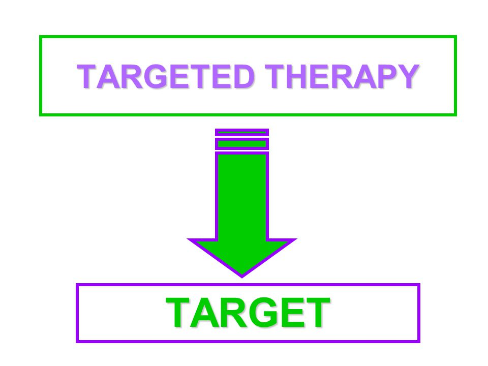 TARGETED THERAPY TARGET