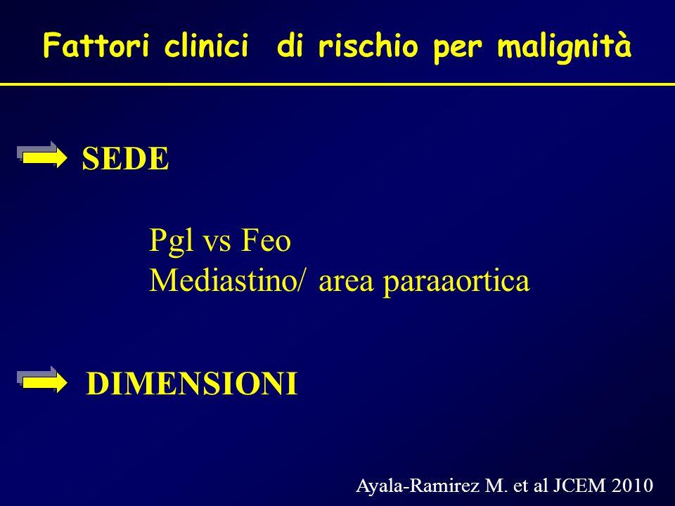 Fattori clinici di rischio per malignità SEDE Pgl vs Feo Mediastino/ area paraaortica DIMENSIONI Ayala-Ramirez M. et al JCEM 2010