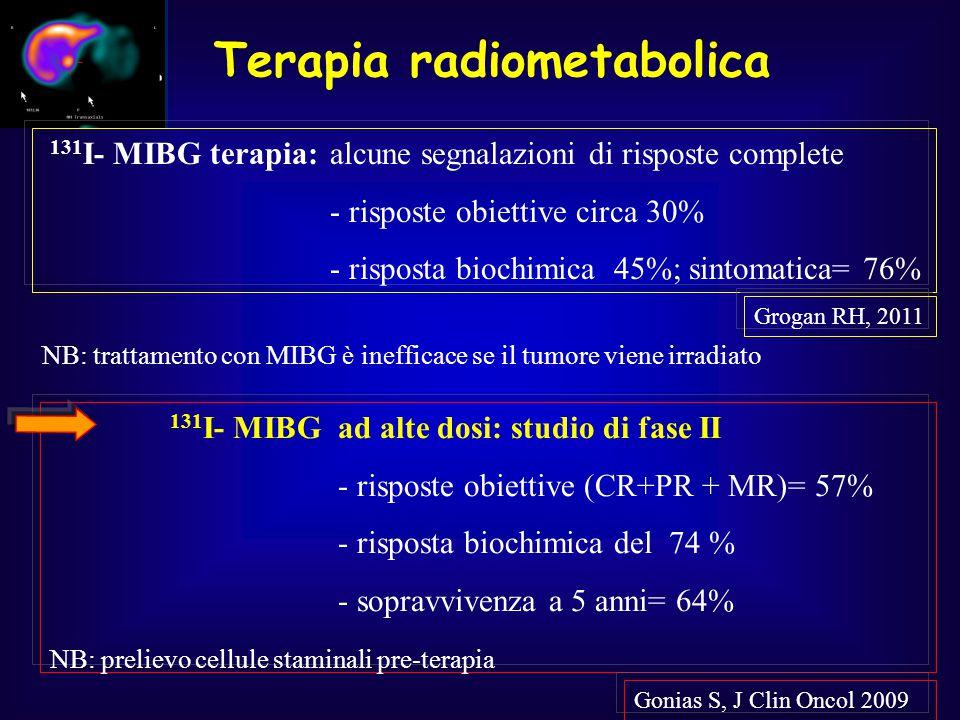 Terapia radiometabolica 131 I- MIBG terapia: alcune segnalazioni di risposte complete - risposte obiettive circa 30% - risposta biochimica 45%; sintom