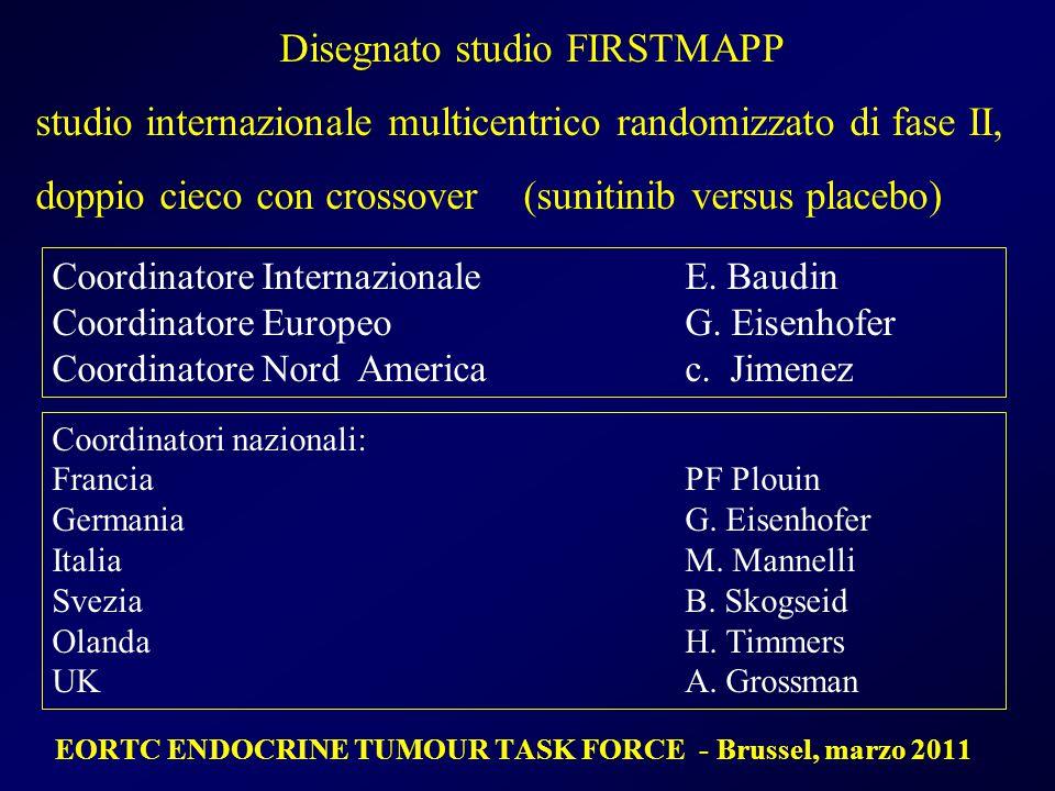 EORTC ENDOCRINE TUMOUR TASK FORCE - Brussel, marzo 2011 Disegnato studio FIRSTMAPP studio internazionale multicentrico randomizzato di fase II, doppio