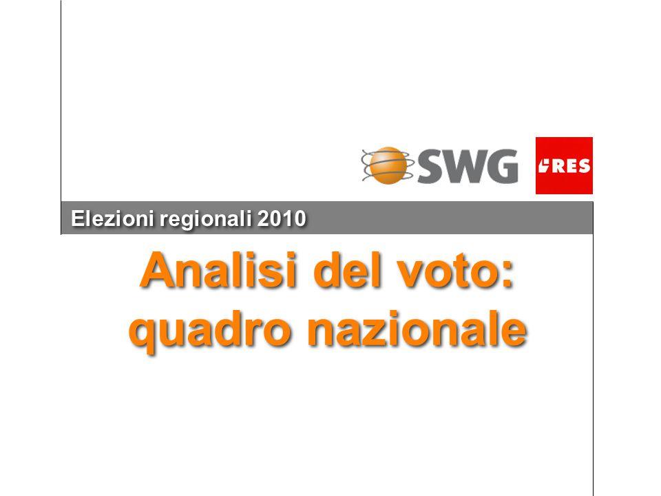 Elezioni regionali 2010 Analisi del voto: quadro nazionale