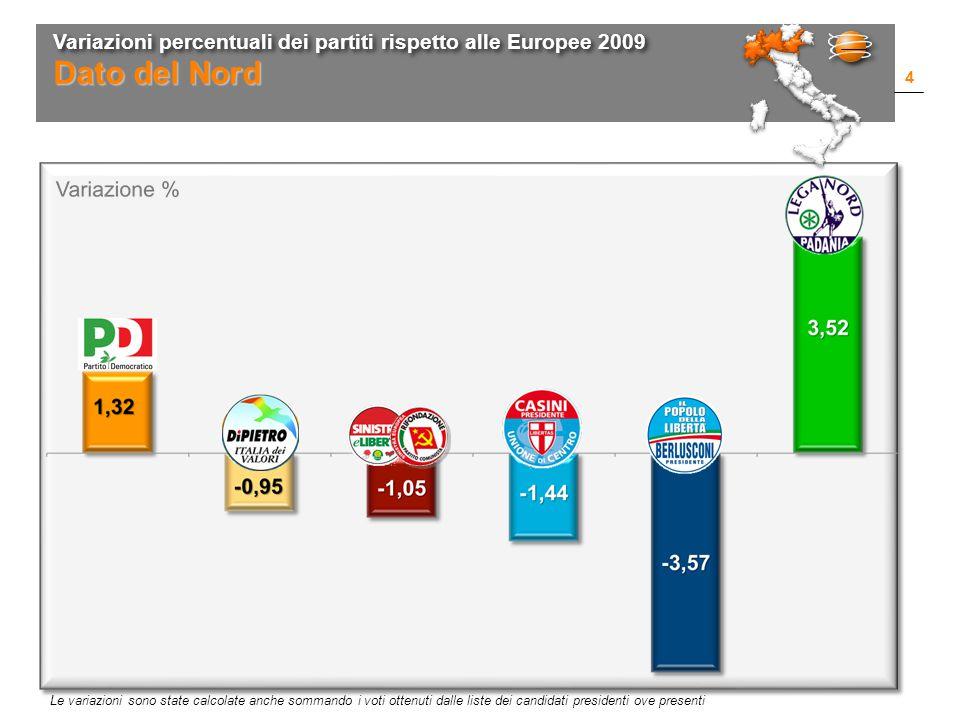 Variazioni percentuali dei partiti rispetto alle Europee 2009 4 Dato del Nord Le variazioni sono state calcolate anche sommando i voti ottenuti dalle liste dei candidati presidenti ove presenti