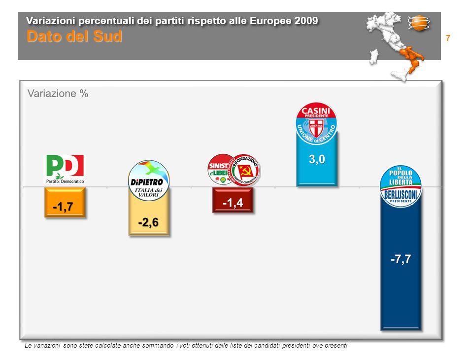 Variazioni percentuali dei partiti rispetto alle Europee 2009 7 Dato del Sud Le variazioni sono state calcolate anche sommando i voti ottenuti dalle liste dei candidati presidenti ove presenti