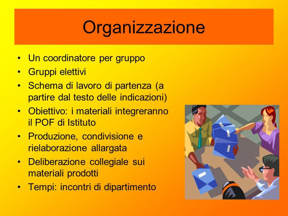 Organizzazione Un coordinatore per gruppo Gruppi elettivi Schema di lavoro di partenza (a partire dal testo delle indicazioni) Obiettivo: i materiali