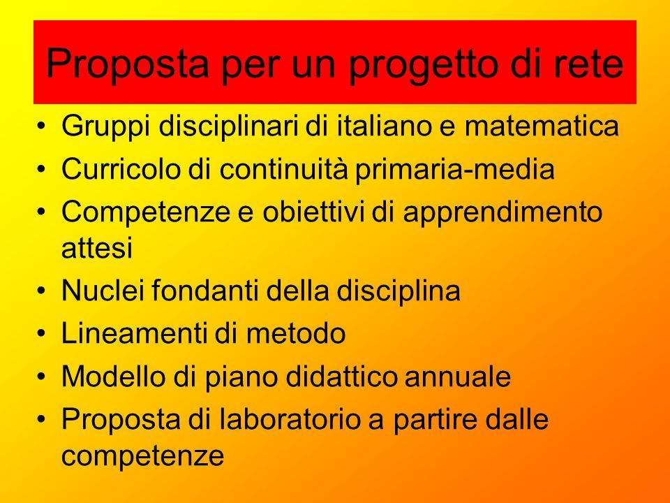 Proposta per un progetto di rete Gruppi disciplinari di italiano e matematica Curricolo di continuità primaria-media Competenze e obiettivi di apprend