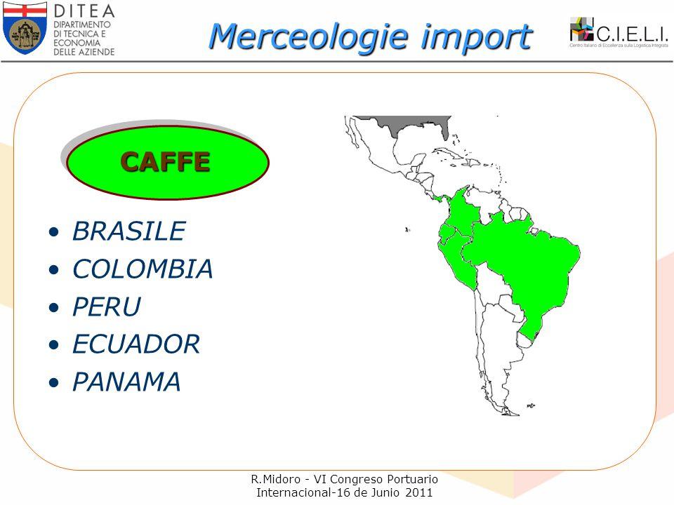 R.Midoro - VI Congreso Portuario Internacional-16 de Junio 2011 CAFFE BRASILE COLOMBIA PERU ECUADOR PANAMA Merceologie import