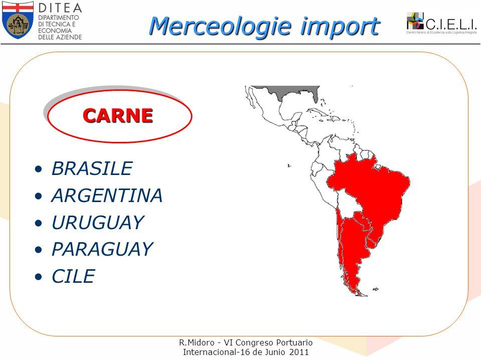 R.Midoro - VI Congreso Portuario Internacional-16 de Junio 2011 CARNE BRASILE ARGENTINA URUGUAY PARAGUAY CILE Merceologie import