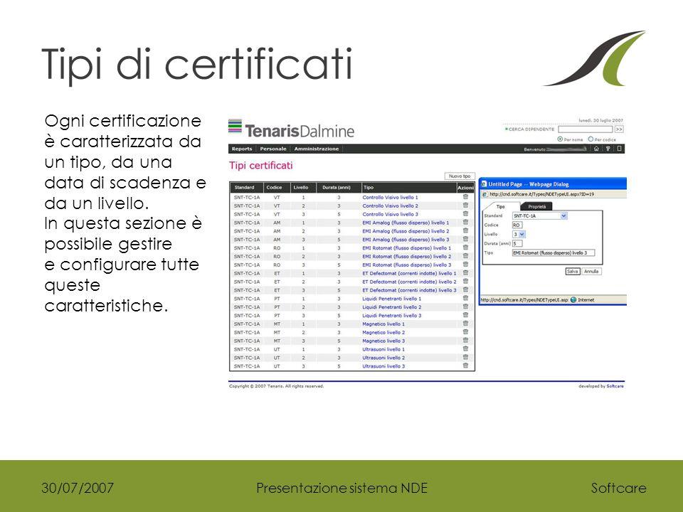 Softcare30/07/2007Presentazione sistema NDE Tipi di certificati Ogni certificazione è caratterizzata da un tipo, da una data di scadenza e da un livello.
