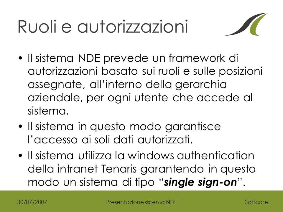 Softcare30/07/2007Presentazione sistema NDE Ruoli e autorizzazioni Il sistema NDE prevede un framework di autorizzazioni basato sui ruoli e sulle posizioni assegnate, all'interno della gerarchia aziendale, per ogni utente che accede al sistema.