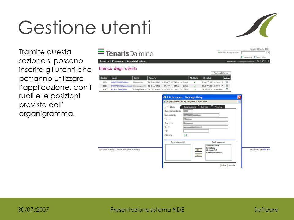 Softcare30/07/2007Presentazione sistema NDE Gestione utenti Tramite questa sezione si possono inserire gli utenti che potranno utilizzare l'applicazione, con i ruoli e le posizioni previste dall' organigramma.