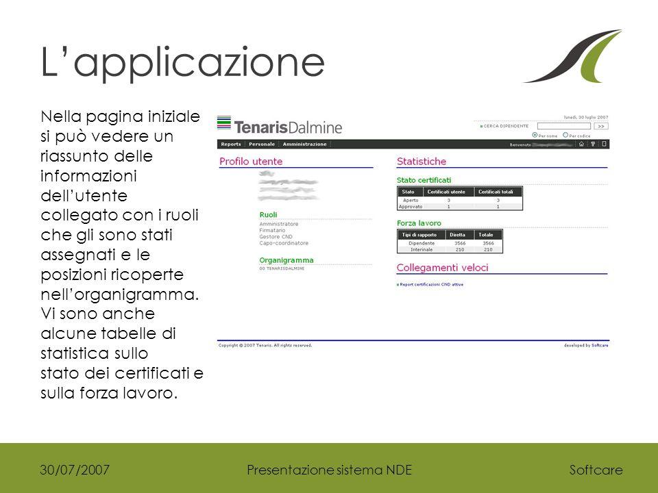 Softcare30/07/2007Presentazione sistema NDE Nella pagina iniziale si può vedere un riassunto delle informazioni dell'utente collegato con i ruoli che gli sono stati assegnati e le posizioni ricoperte nell'organigramma.