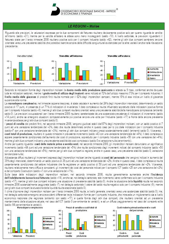 LE REGIONI – Molise Riguardo alle previsioni, le valutazioni espresse per le due componenti del fatturato risultano decisamente positive solo per quan
