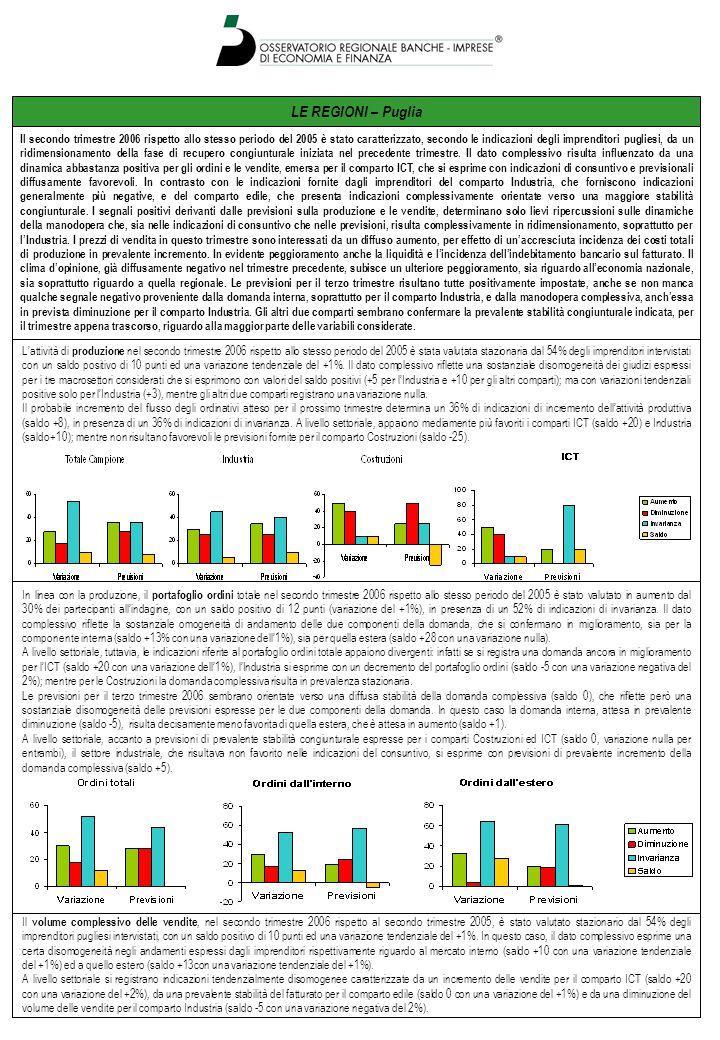 LE REGIONI – Puglia Il secondo trimestre 2006 rispetto allo stesso periodo del 2005 è stato caratterizzato, secondo le indicazioni degli imprenditori pugliesi, da un ridimensionamento della fase di recupero congiunturale iniziata nel precedente trimestre.