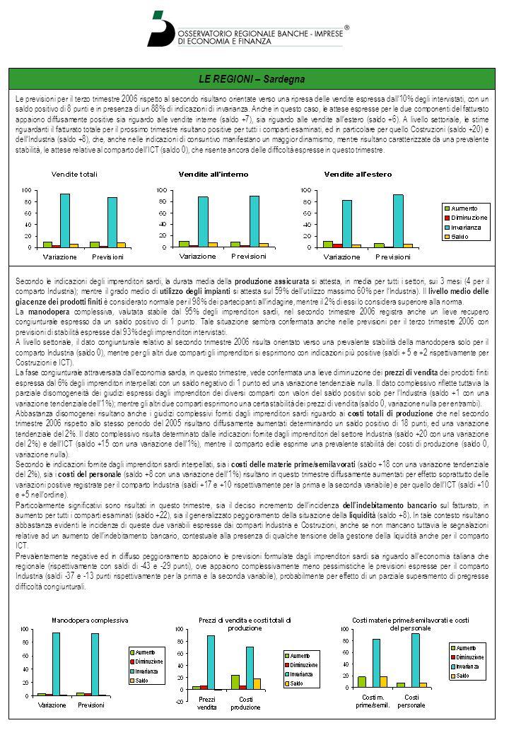 LE REGIONI – Sardegna Le previsioni per il terzo trimestre 2006 rispetto al secondo risultano orientate verso una ripresa delle vendite espressa dall'10% degli intervistati, con un saldo positivo di 8 punti e in presenza di un 88% di indicazioni di invarianza.