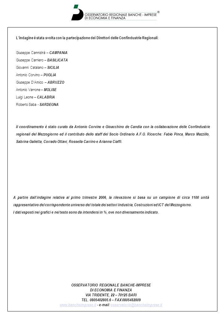 OSSERVATORIO REGIONALE BANCHE-IMPRESE DI ECONOMIA E FINANZA VIA TRIDENTE, 22 – 70125 BARI TEL.