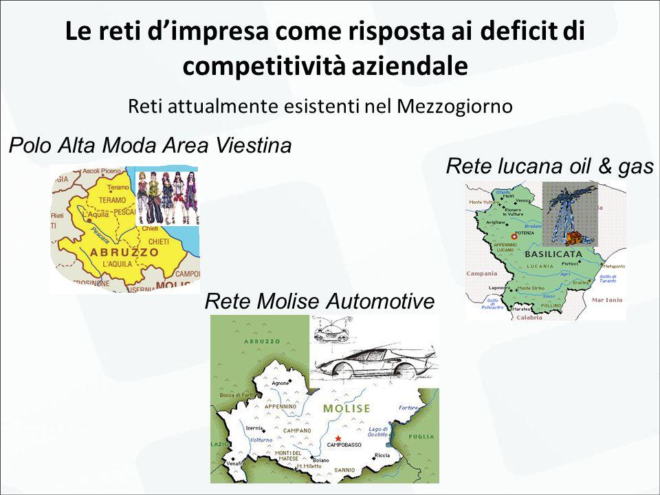 Reti attualmente esistenti nel Mezzogiorno Le reti d'impresa come risposta ai deficit di competitività aziendale Rete lucana oil & gas Polo Alta Moda Area Viestina Rete Molise Automotive