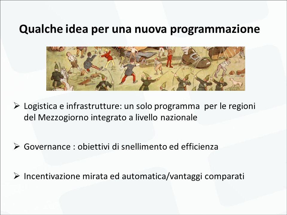  Logistica e infrastrutture: un solo programma per le regioni del Mezzogiorno integrato a livello nazionale  Governance : obiettivi di snellimento ed efficienza  Incentivazione mirata ed automatica/vantaggi comparati Qualche idea per una nuova programmazione