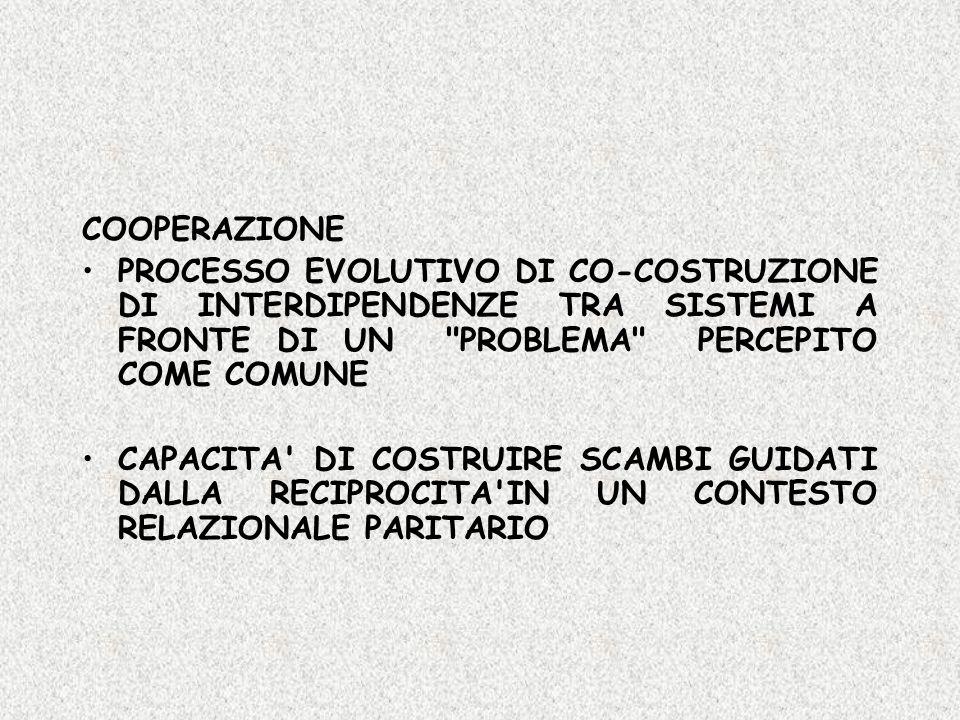 COOPERAZIONE PROCESSO EVOLUTIVO DI CO-COSTRUZIONE DI INTERDIPENDENZE TRA SISTEMI A FRONTE DI UN PROBLEMA PERCEPITO COME COMUNE CAPACITA DI COSTRUIRE SCAMBI GUIDATI DALLA RECIPROCITA IN UN CONTESTO RELAZIONALE PARITARIO