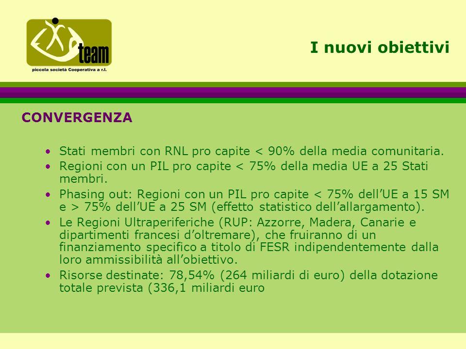 I nuovi obiettivi CONVERGENZA Stati membri con RNL pro capite < 90% della media comunitaria.