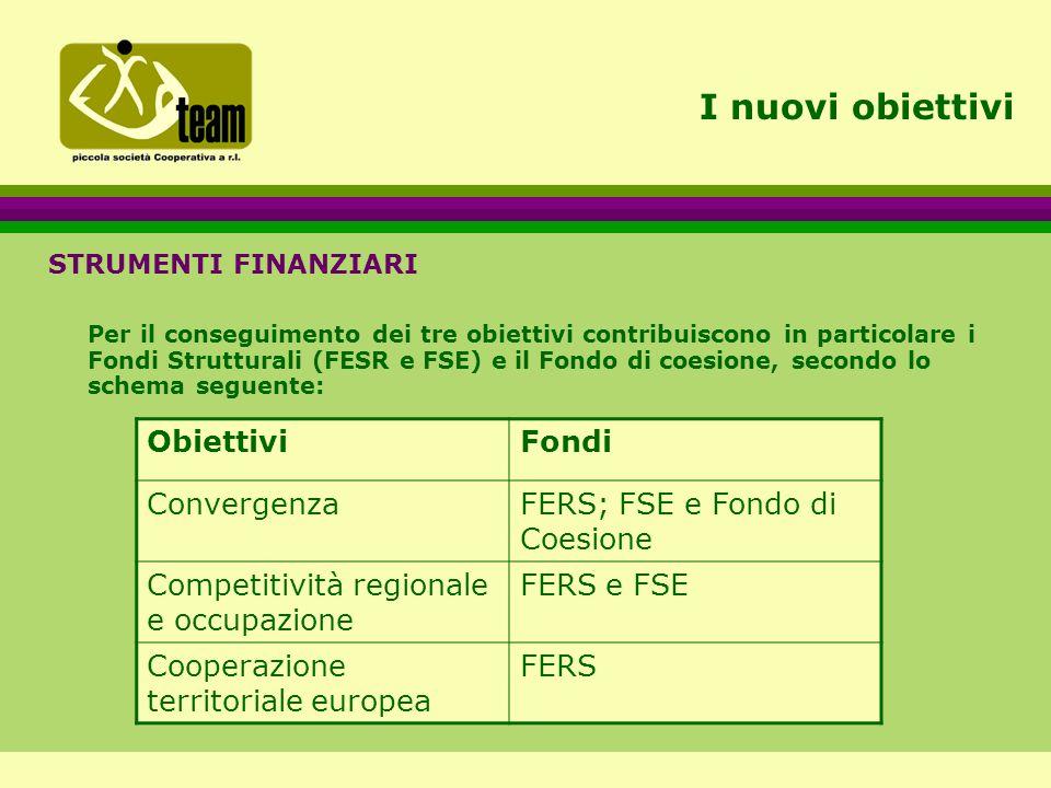 I nuovi obiettivi STRUMENTI FINANZIARI Per il conseguimento dei tre obiettivi contribuiscono in particolare i Fondi Strutturali (FESR e FSE) e il Fondo di coesione, secondo lo schema seguente: ObiettiviFondi ConvergenzaFERS; FSE e Fondo di Coesione Competitività regionale e occupazione FERS e FSE Cooperazione territoriale europea FERS
