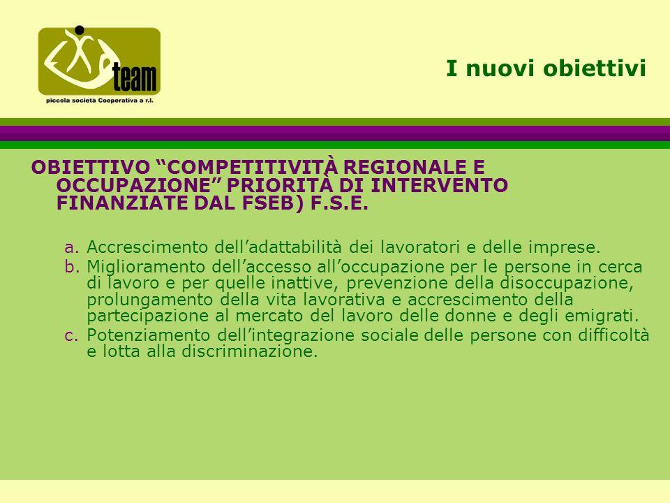 I nuovi obiettivi OBIETTIVO COMPETITIVITÀ REGIONALE E OCCUPAZIONE PRIORITÀ DI INTERVENTO FINANZIATE DAL FSEB) F.S.E.