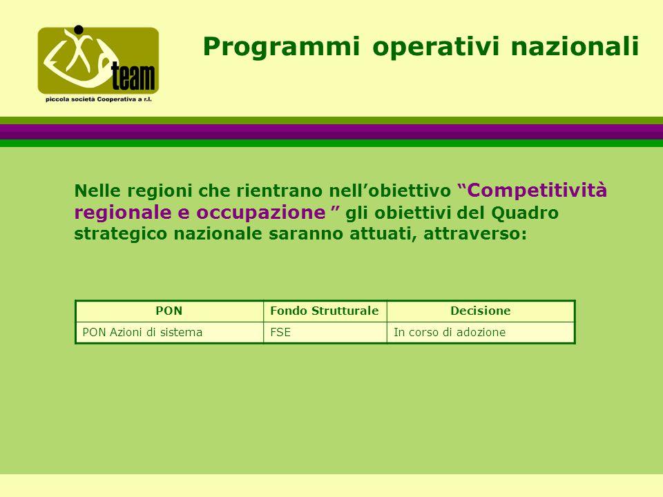 Programmi operativi nazionali Nelle regioni che rientrano nell'obiettivo Competitività regionale e occupazione gli obiettivi del Quadro strategico nazionale saranno attuati, attraverso: PONFondo StrutturaleDecisione PON Azioni di sistemaFSEIn corso di adozione