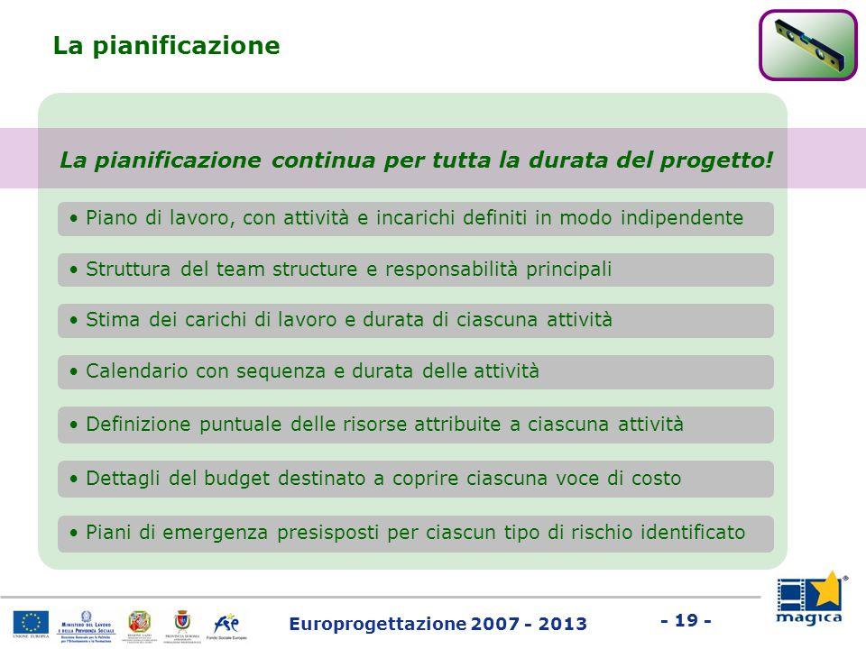 Europrogettazione 2007 - 2013 - 19 - La pianificazione La pianificazione continua per tutta la durata del progetto! Piano di lavoro, con attività e in