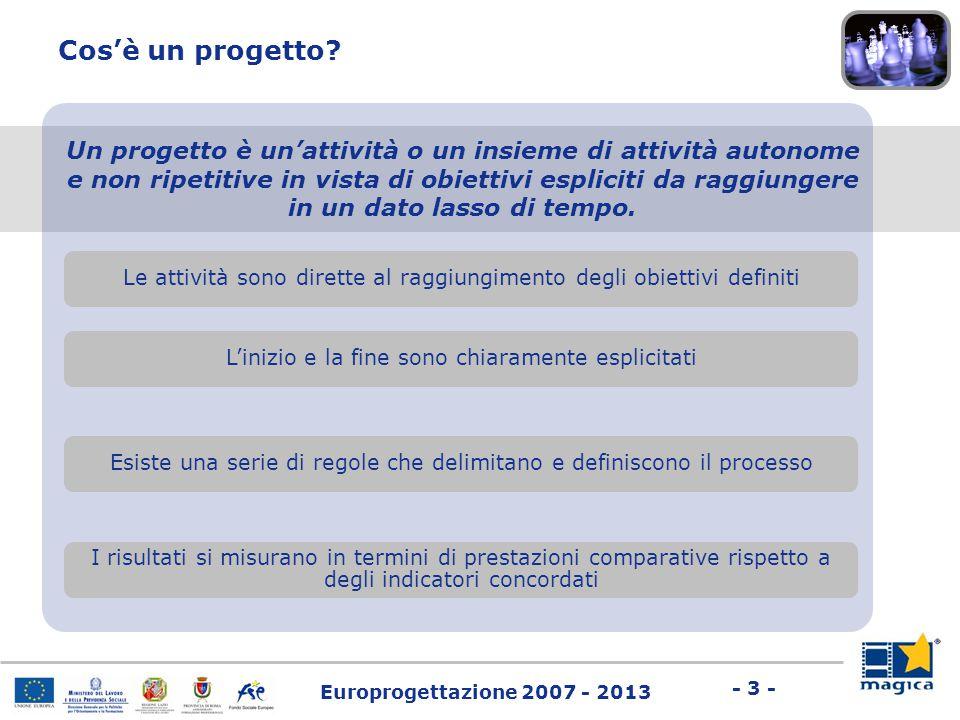 Europrogettazione 2007 - 2013 - 3 - Cos'è un progetto? Le attività sono dirette al raggiungimento degli obiettivi definiti L'inizio e la fine sono chi