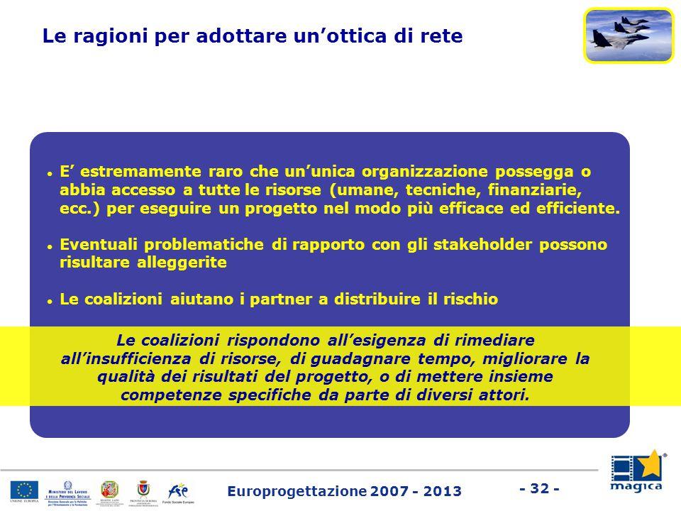 Europrogettazione 2007 - 2013 - 32 - Le ragioni per adottare un'ottica di rete Le coalizioni rispondono all'esigenza di rimediare all'insufficienza di