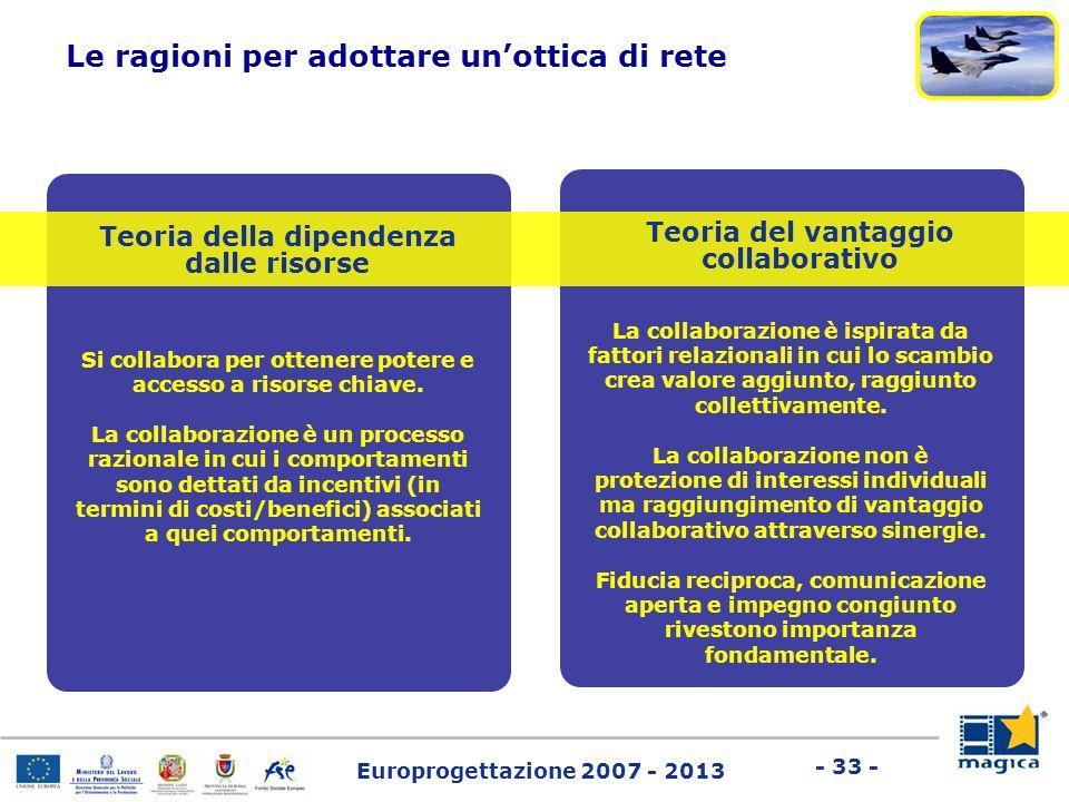Europrogettazione 2007 - 2013 - 33 - Teoria della dipendenza dalle risorse Si collabora per ottenere potere e accesso a risorse chiave. La collaborazi