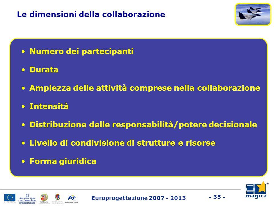 Europrogettazione 2007 - 2013 - 35 - Le dimensioni della collaborazione Numero dei partecipanti Durata Ampiezza delle attività comprese nella collabor