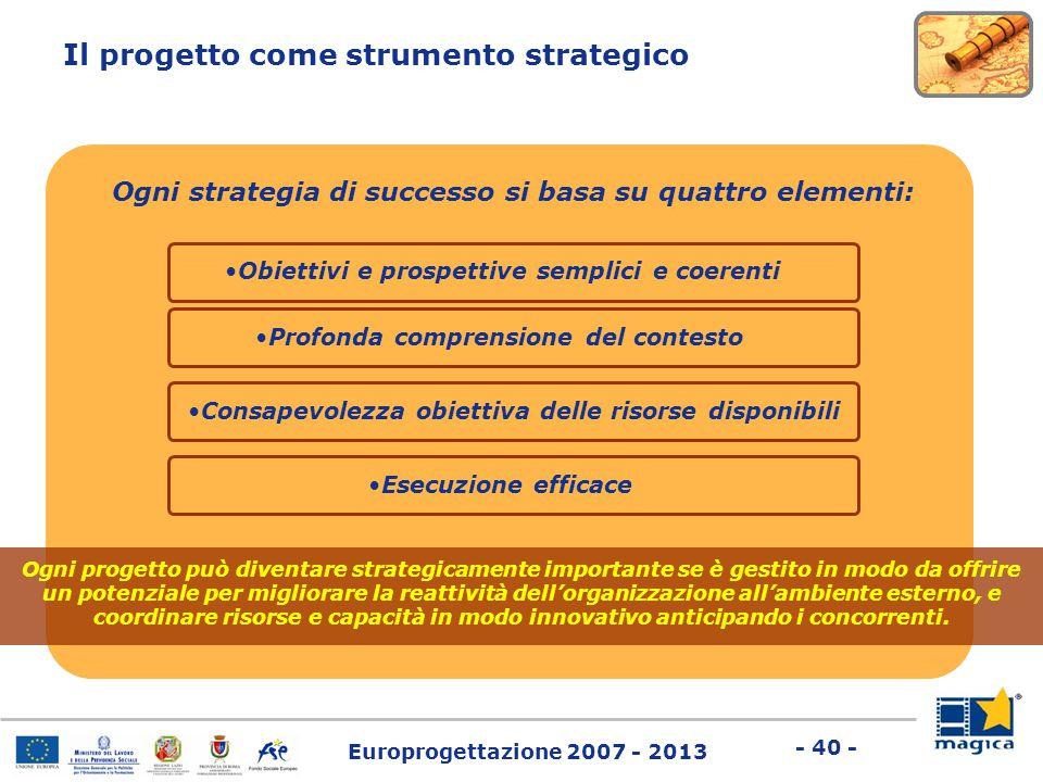 Europrogettazione 2007 - 2013 - 40 - Il progetto come strumento strategico Ogni strategia di successo si basa su quattro elementi: Ogni progetto può d