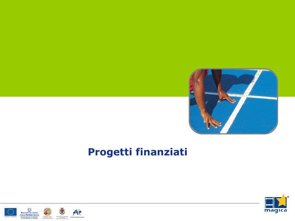Progetti finanziati