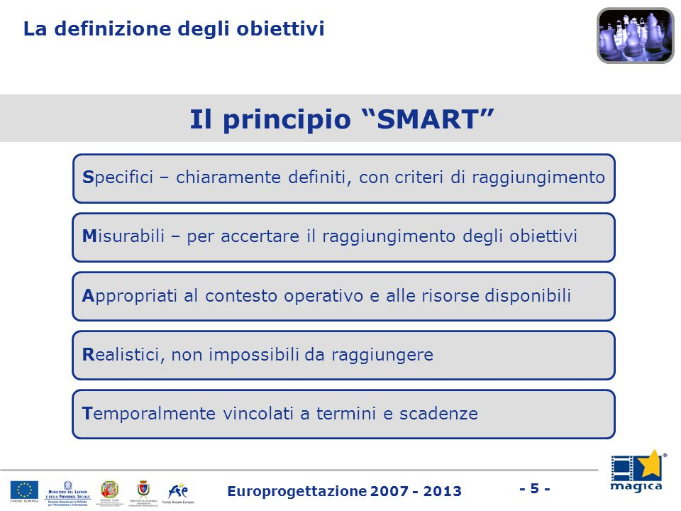Strumenti di Project Management