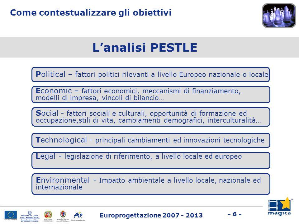Europrogettazione 2007 - 2013 - 6 - L'analisi PESTLE Political – f attori politici rilevanti a livello Europeo nazionale o locale Come contestualizzar